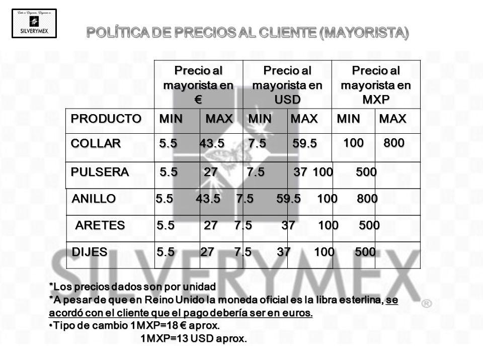 Precio al mayorista en Precio al mayorista en Precio al mayorista en USD Precio al mayorista en MXP PRODUCTO MIN MAX COLLAR 5.5 43.5 7.5 59.5 100 800