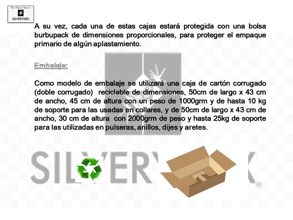 Para el primer embarque que se va a realizar, el precio negociado por unidad de producto es el siguiente: COLLAR: USD $35 PULSERA: USD $20 ANILLO: USD $15 ARETES:USD $15 DIJES:USD $10 El embarque total es el siguiente: 288 collares (para un total de 3 cajas, cada una de 96 piezas)288 collares (para un total de 3 cajas, cada una de 96 piezas) 288 x 35= USD $10,080 288 x 35= USD $10,080 288 pulseras (1 caja)288 pulseras (1 caja) 288 x 20= USD $5,760 288 x 20= USD $5,760 672 anillos ( para un total de 2 cajas, cada una con 336 piezas)672 anillos ( para un total de 2 cajas, cada una con 336 piezas) 672 x 15=USD $10,080 672 x 15=USD $10,080 672 pares de aretes (2 cajas)672 pares de aretes (2 cajas) 672 x 15=USD $10,080 672 x 15=USD $10,080 336 dijes (1caja)336 dijes (1caja) 336 x 10=USD $3,360 336 x 10=USD $3,360 EL VALOR TOTAL DE LA FACTURA ES DE: USD $39,360 Su equivalente en MXP es de: 511,680 Su equivalente en es de: 28,426.67 *Calculados a USD$13=1MXP aprox.
