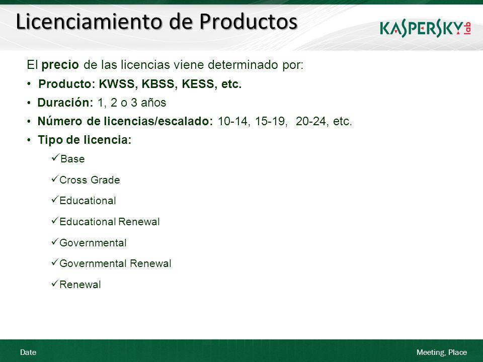 Date Meeting, Place Licenciamiento de Productos El precio de las licencias viene determinado por: Producto: KWSS, KBSS, KESS, etc. Duración: 1, 2 o 3