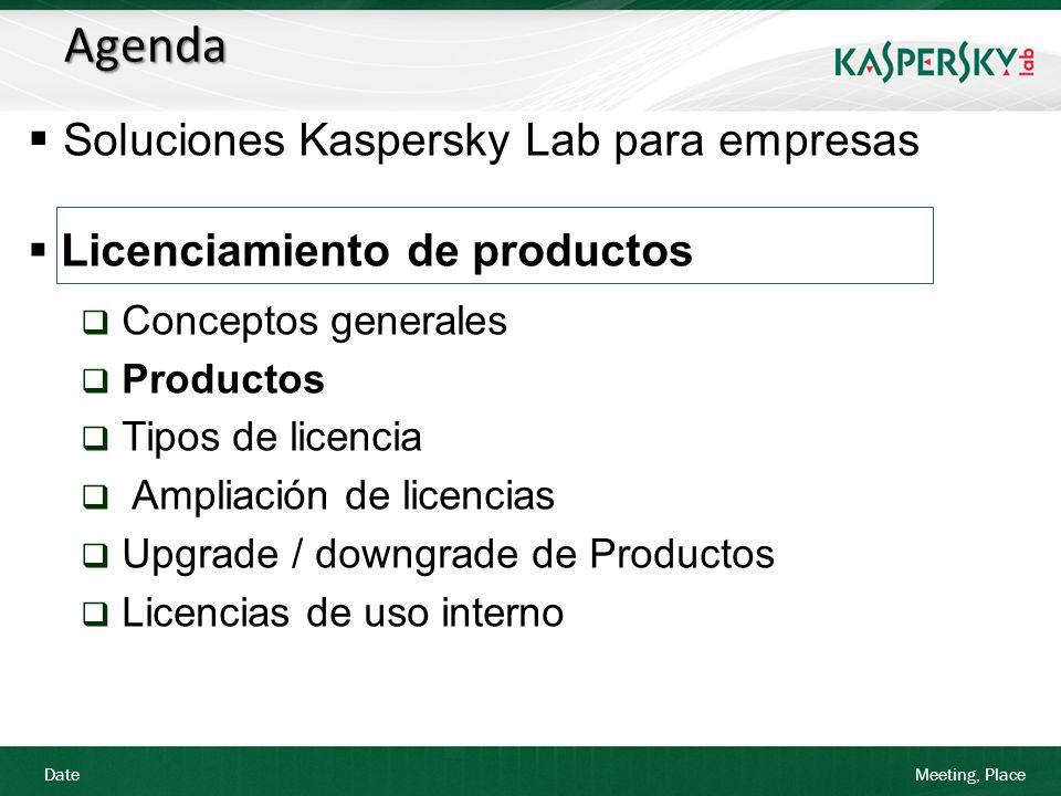 Date Meeting, Place Agenda Soluciones Kaspersky Lab para empresas Licenciamiento de productos Conceptos generales Productos Tipos de licencia Ampliaci