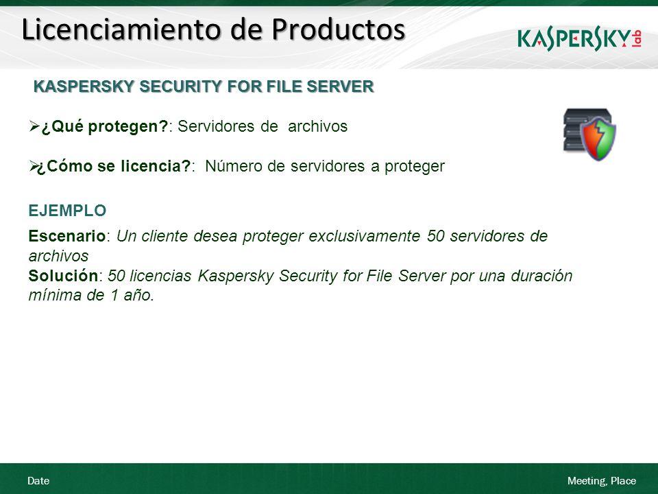 Date Meeting, Place KASPERSKY SECURITY FOR FILE SERVER ¿Qué protegen?: Servidores de archivos ¿Cómo se licencia?: Número de servidores a proteger EJEM