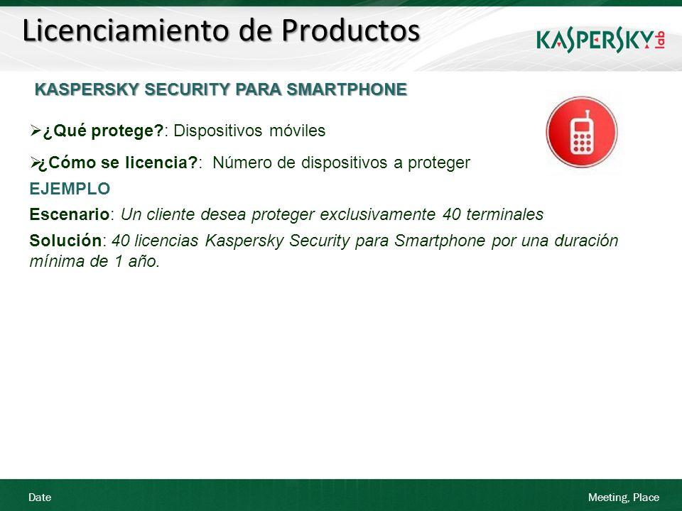 Date Meeting, Place Licenciamiento de Productos KASPERSKY SECURITY PARA SMARTPHONE ¿Qué protege?: Dispositivos móviles ¿Cómo se licencia?: Número de d