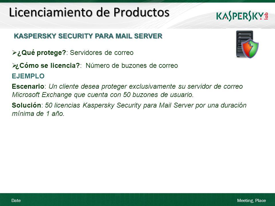 Date Meeting, Place Licenciamiento de Productos KASPERSKY SECURITY PARA MAIL SERVER ¿Qué protege?: Servidores de correo ¿Cómo se licencia?: Número de