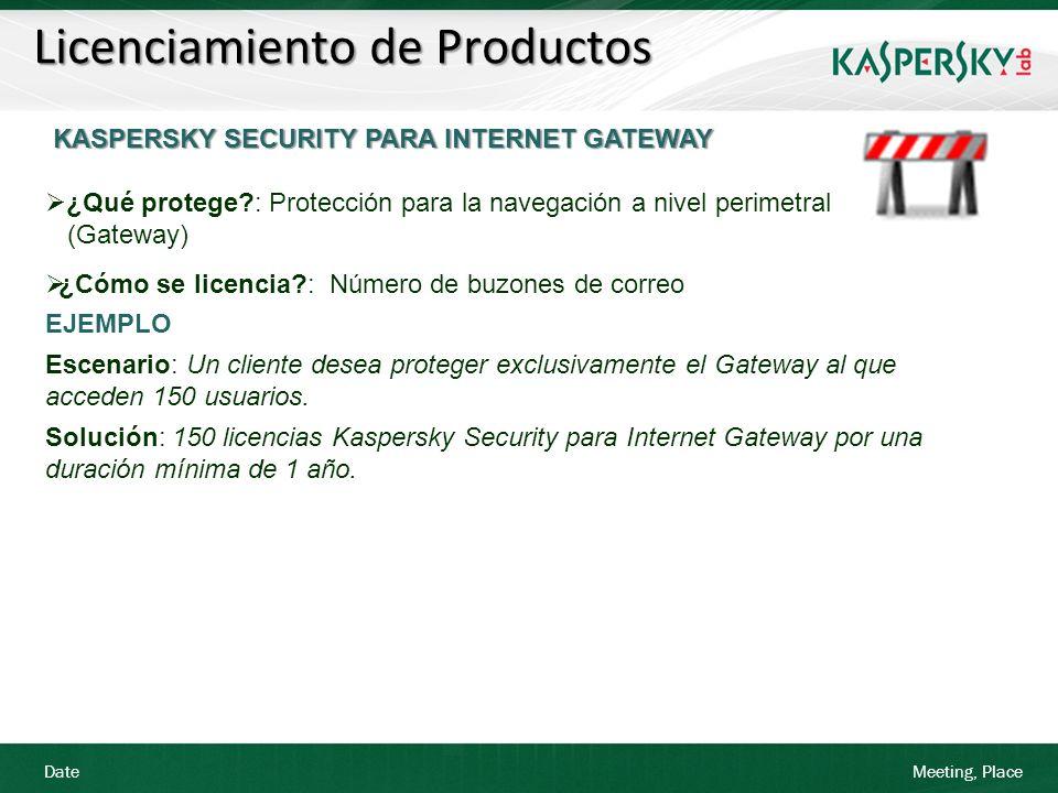 Date Meeting, Place Licenciamiento de Productos KASPERSKY SECURITY PARA INTERNET GATEWAY ¿Qué protege?: Protección para la navegación a nivel perimetr