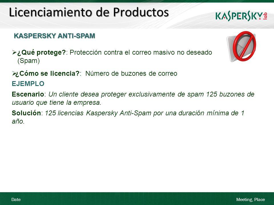 Date Meeting, Place Licenciamiento de Productos KASPERSKY ANTI-SPAM ¿Qué protege?: Protección contra el correo masivo no deseado (Spam) ¿Cómo se licen