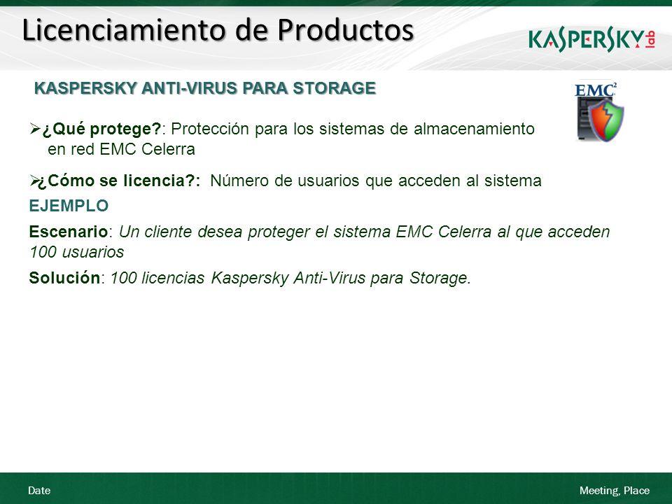 Date Meeting, Place Licenciamiento de Productos KASPERSKY ANTI-VIRUS PARA STORAGE ¿Qué protege?: Protección para los sistemas de almacenamiento en red