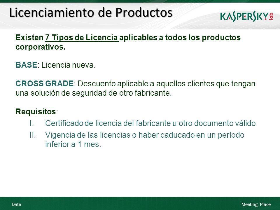 Date Meeting, Place Licenciamiento de Productos Existen 7 Tipos de Licencia aplicables a todos los productos corporativos. BASE: Licencia nueva. CROSS