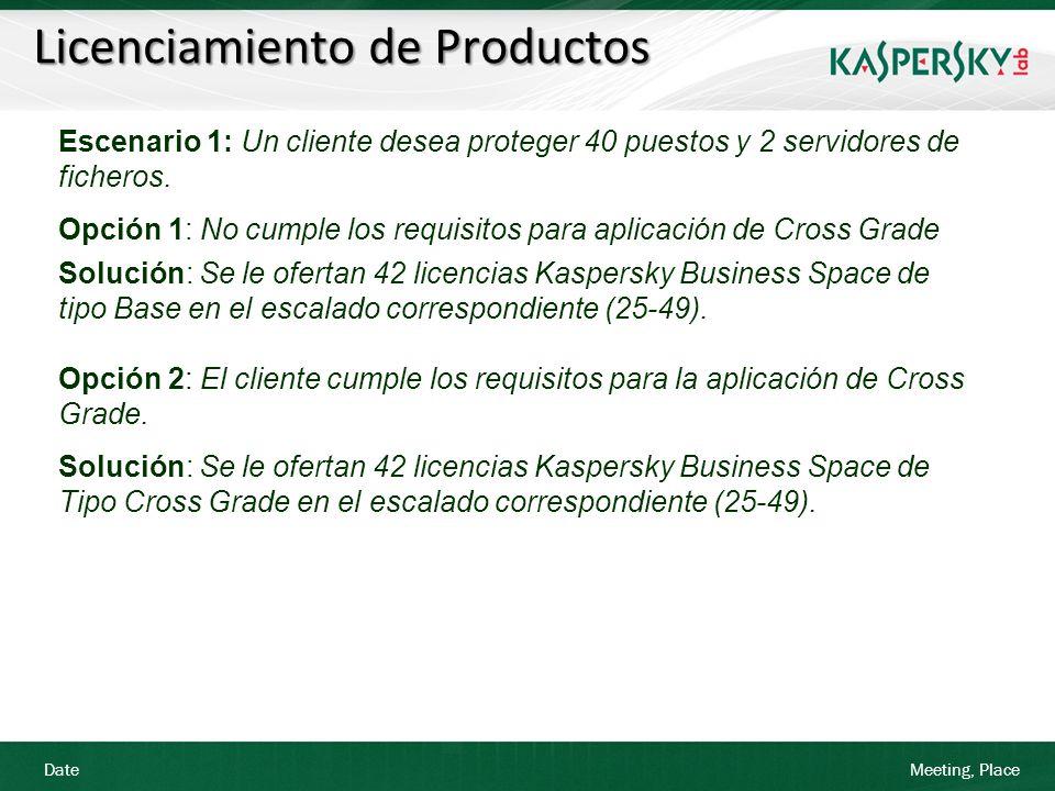 Date Meeting, Place Licenciamiento de Productos Escenario 1: Un cliente desea proteger 40 puestos y 2 servidores de ficheros. Opción 1: No cumple los