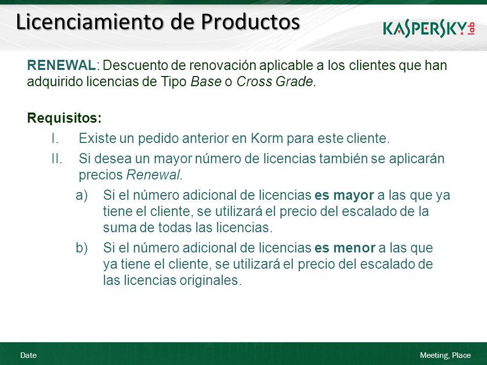 Date Meeting, Place Licenciamiento de Productos RENEWAL: Descuento de renovación aplicable a los clientes que han adquirido licencias de Tipo Base o C