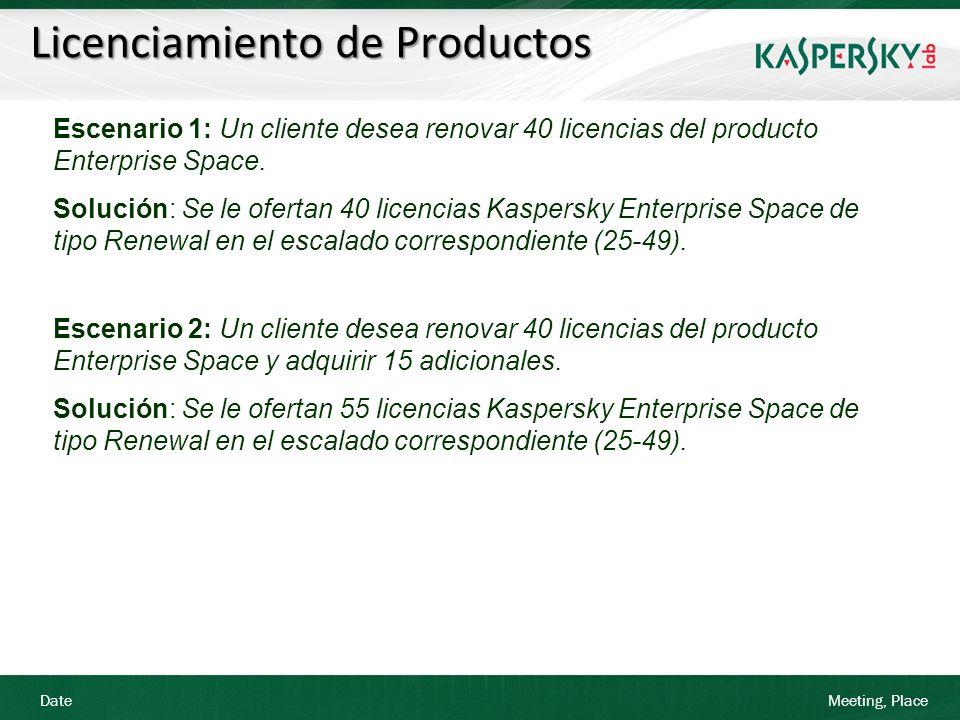 Date Meeting, Place Licenciamiento de Productos Escenario 1: Un cliente desea renovar 40 licencias del producto Enterprise Space. Solución: Se le ofer