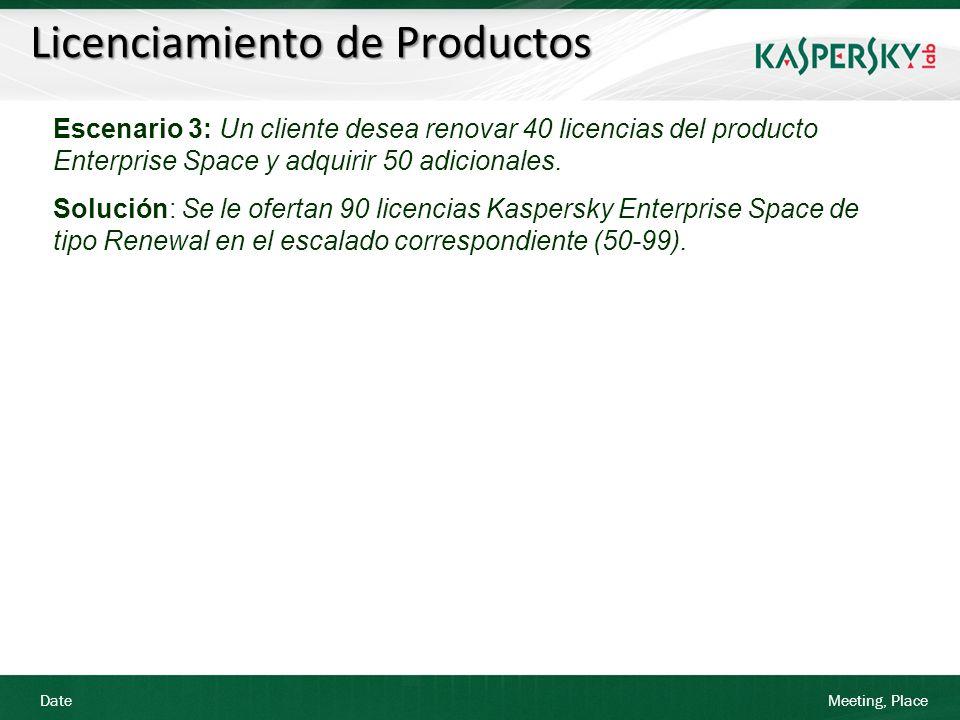Date Meeting, Place Licenciamiento de Productos Escenario 3: Un cliente desea renovar 40 licencias del producto Enterprise Space y adquirir 50 adicion