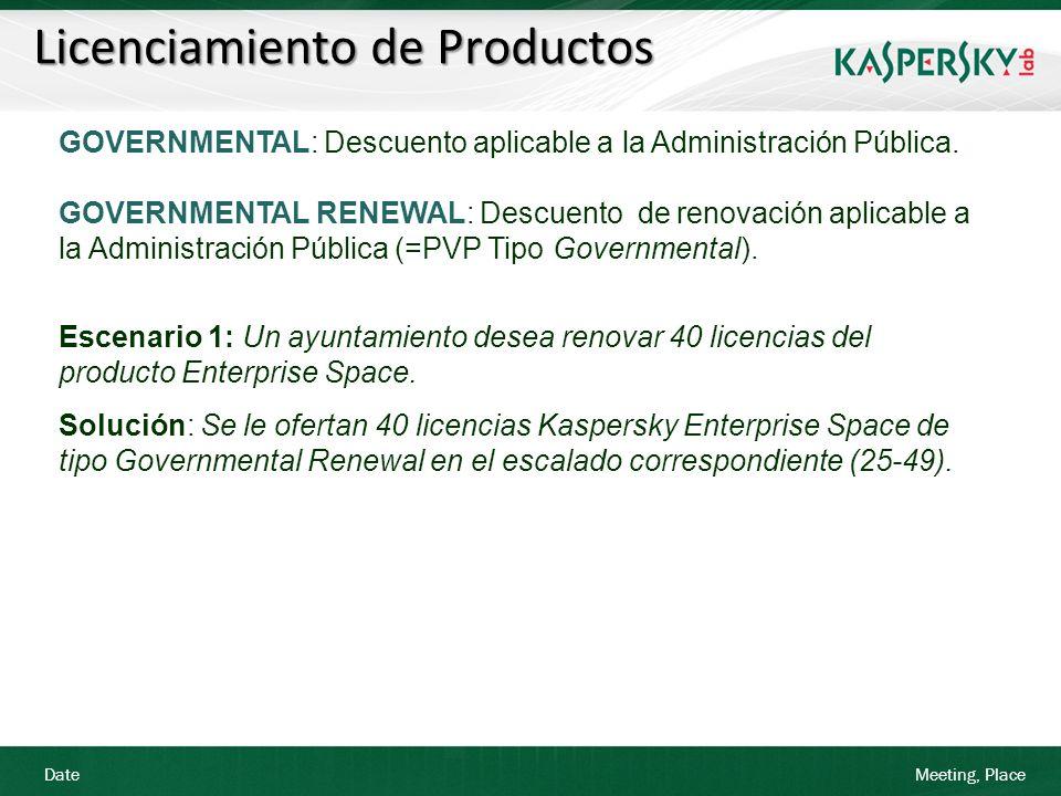 Date Meeting, Place Licenciamiento de Productos GOVERNMENTAL: Descuento aplicable a la Administración Pública. GOVERNMENTAL RENEWAL: Descuento de reno