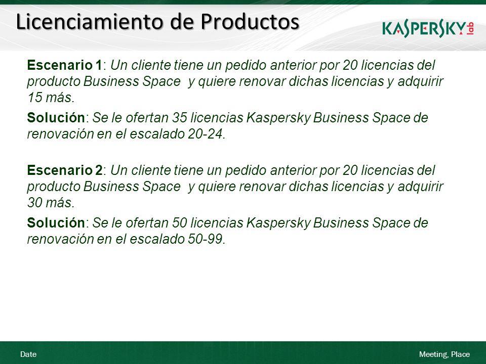 Date Meeting, Place Licenciamiento de Productos Escenario 1: Un cliente tiene un pedido anterior por 20 licencias del producto Business Space y quiere