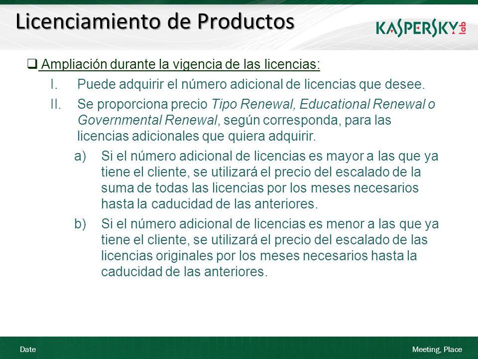 Date Meeting, Place Licenciamiento de Productos Ampliación durante la vigencia de las licencias: I.Puede adquirir el número adicional de licencias que