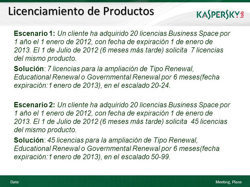 Date Meeting, Place Licenciamiento de Productos Escenario 1: Un cliente ha adquirido 20 licencias Business Space por 1 año el 1 enero de 2012, con fec