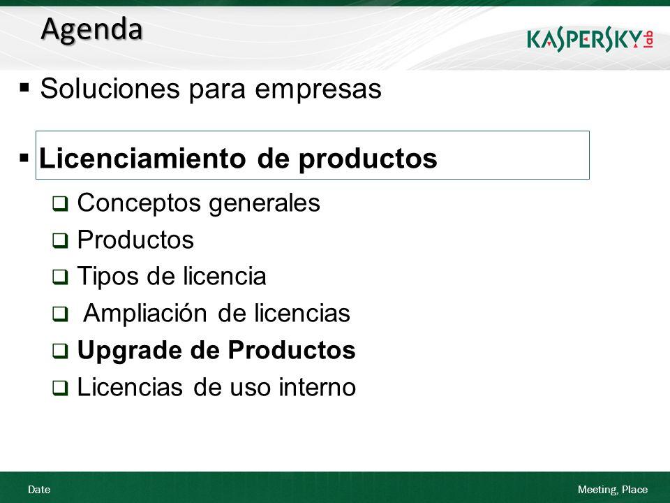 Date Meeting, Place Agenda Soluciones para empresas Licenciamiento de productos Conceptos generales Productos Tipos de licencia Ampliación de licencia