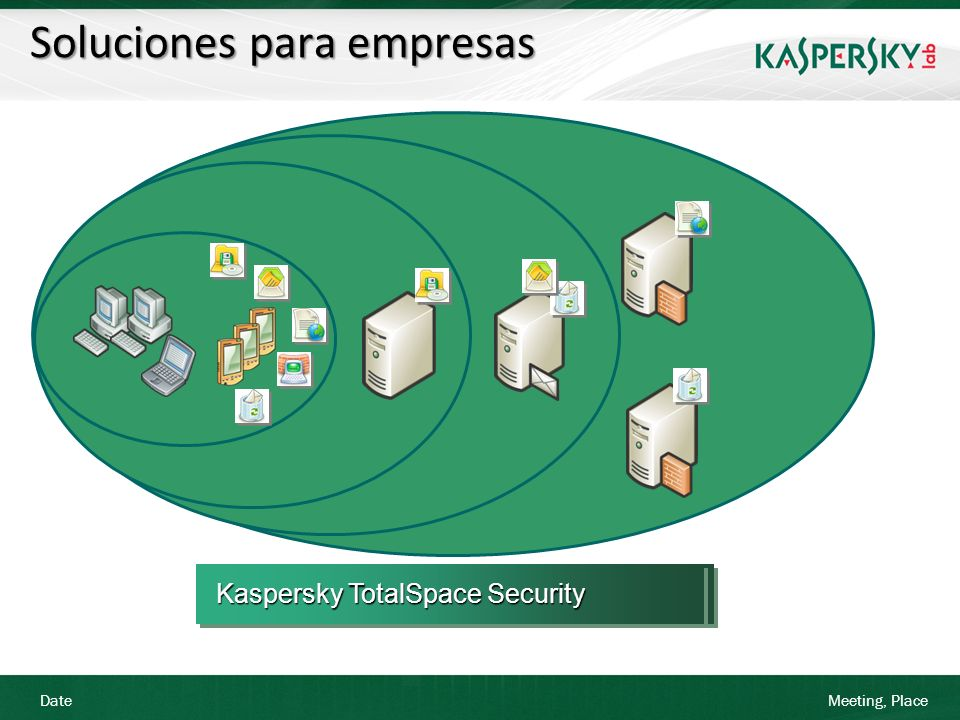 Date Meeting, Place Licenciamiento de Productos KASPERSKY TOTAL SPACE SECURITY ¿Qué protege?: Workstations, portátiles, dispositivos móviles,servidores de archivos/aplicaciones, servidor de correo y navegación a nivel perimetral (tráfico Web) ¿Cómo se licencia?: Número máximo a protegerEJEMPLO Escenario: Un cliente desea proteger toda su organización incluido el Gateway.