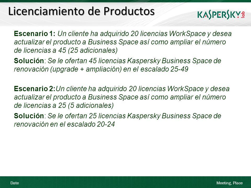 Date Meeting, Place Licenciamiento de Productos Escenario 1: Un cliente ha adquirido 20 licencias WorkSpace y desea actualizar el producto a Business