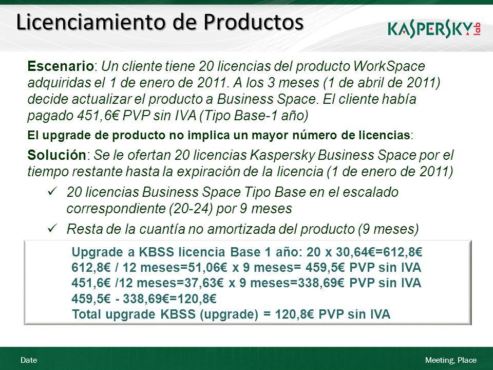 Date Meeting, Place Licenciamiento de Productos Escenario: Un cliente tiene 20 licencias del producto WorkSpace adquiridas el 1 de enero de 2011. A lo