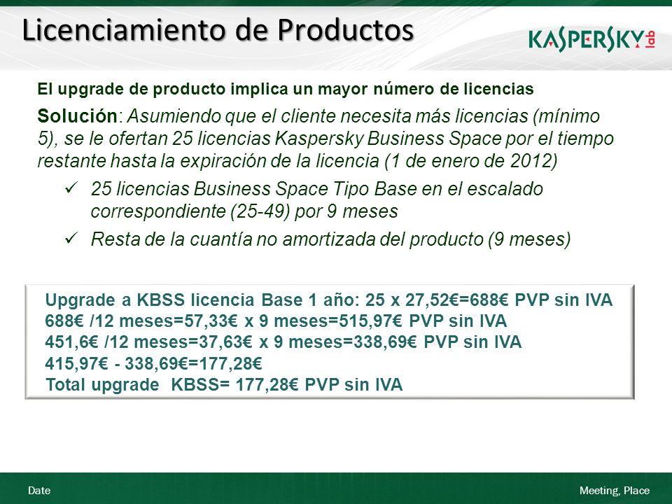 Date Meeting, Place Licenciamiento de Productos El upgrade de producto implica un mayor número de licencias Solución: Asumiendo que el cliente necesit