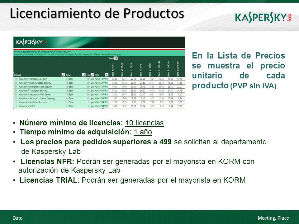 Date Meeting, Place Licenciamiento de Productos El precio de las licencias viene determinado por: Producto: KWSS, KBSS, KESS, etc.