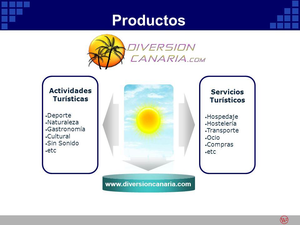 Contactenos 1 Si desea suscribir su empresa en www.diversioncanaria.com mandenos un email.