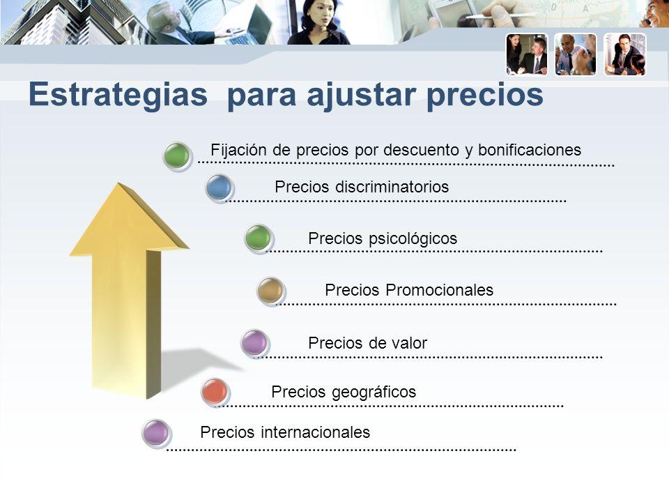 Precios geográficos Estrategias para ajustar precios Precios discriminatorios Precios psicológicos Precios Promocionales Precios de valor Fijación de