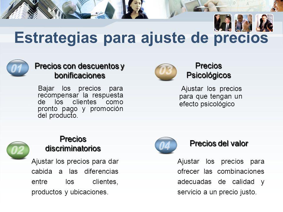 Estrategias para ajuste de precios Bajar los precios para recompensar la respuesta de los clientes como pronto pago y promoción del producto. Ajustar