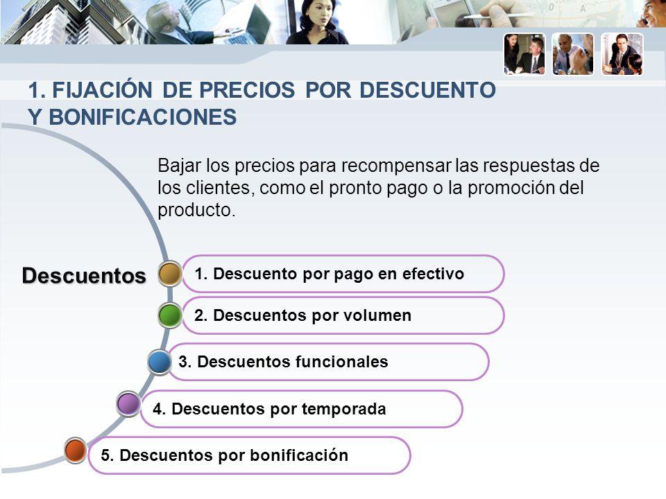 1. FIJACIÓN DE PRECIOS POR DESCUENTO Y BONIFICACIONES Bajar los precios para recompensar las respuestas de los clientes, como el pronto pago o la prom