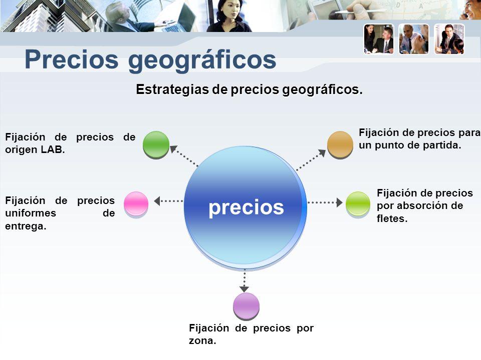Precios geográficos Estrategias de precios geográficos. Fijación de precios para un punto de partida. Fijación de precios por absorción de fletes. Fij