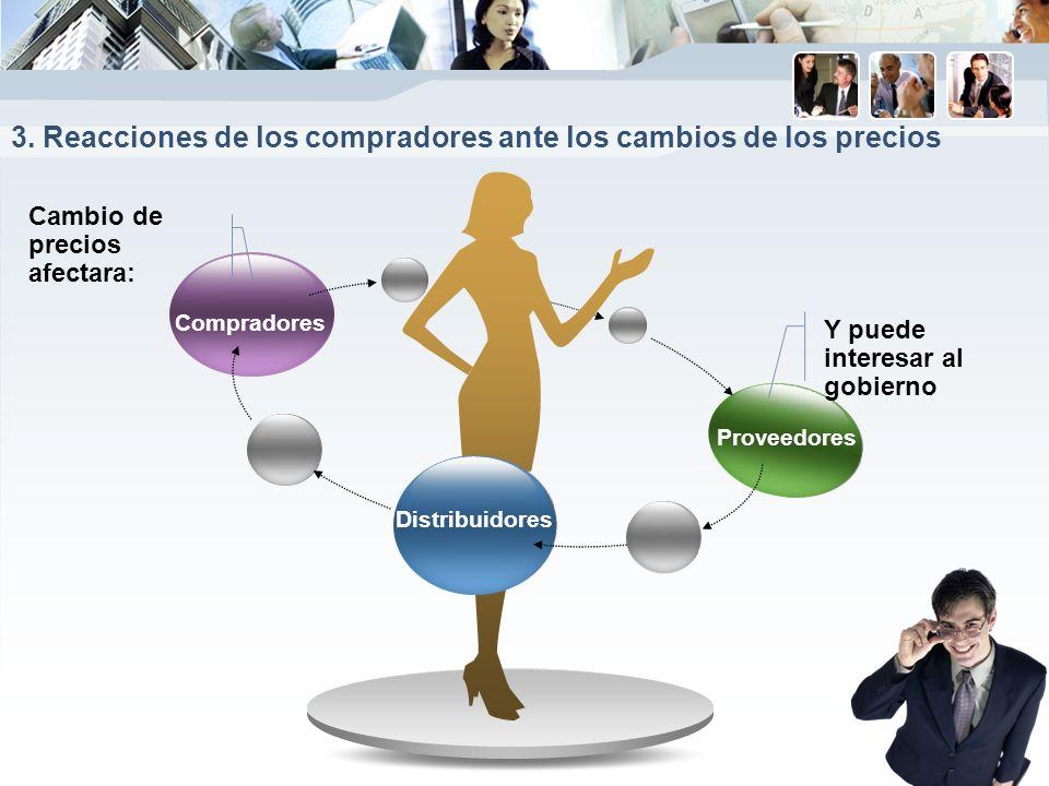 Compradores Distribuidores Proveedores Y puede interesar al gobierno Cambio de precios afectara: 3. Reacciones de los compradores ante los cambios de