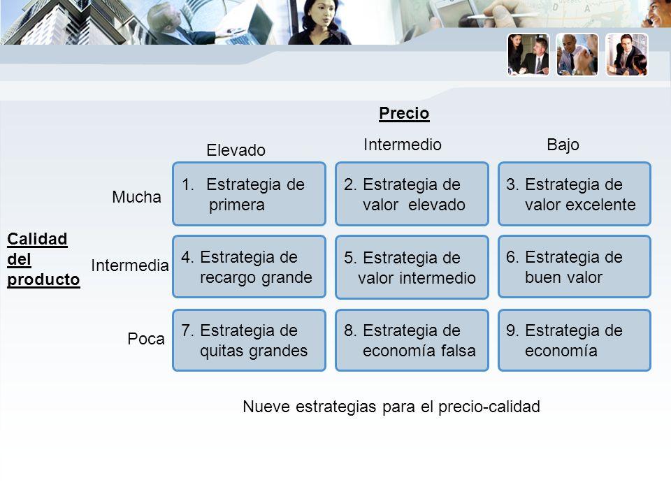 Nueve estrategias para el precio-calidad 5.Estrategia de valor intermedio 2.