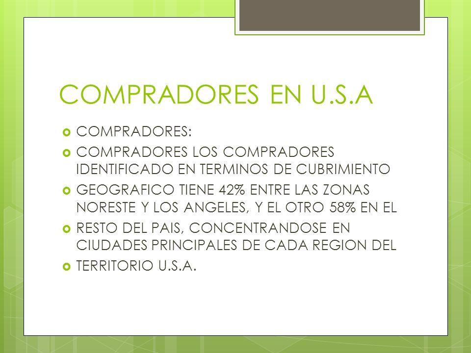 COMPRADORES EN U.S.A COMPRADORES: COMPRADORES LOS COMPRADORES IDENTIFICADO EN TERMINOS DE CUBRIMIENTO GEOGRAFICO TIENE 42% ENTRE LAS ZONAS NORESTE Y L