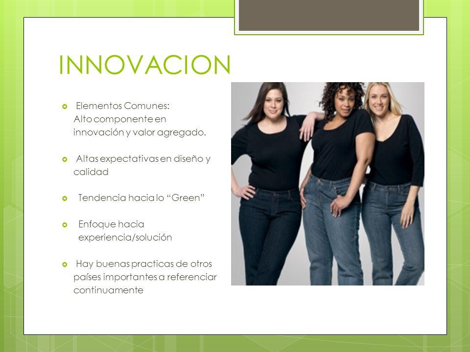 INNOVACION Elementos Comunes: Alto componente en innovación y valor agregado. Altas expectativas en diseño y calidad Tendencia hacia lo Green Enfoque