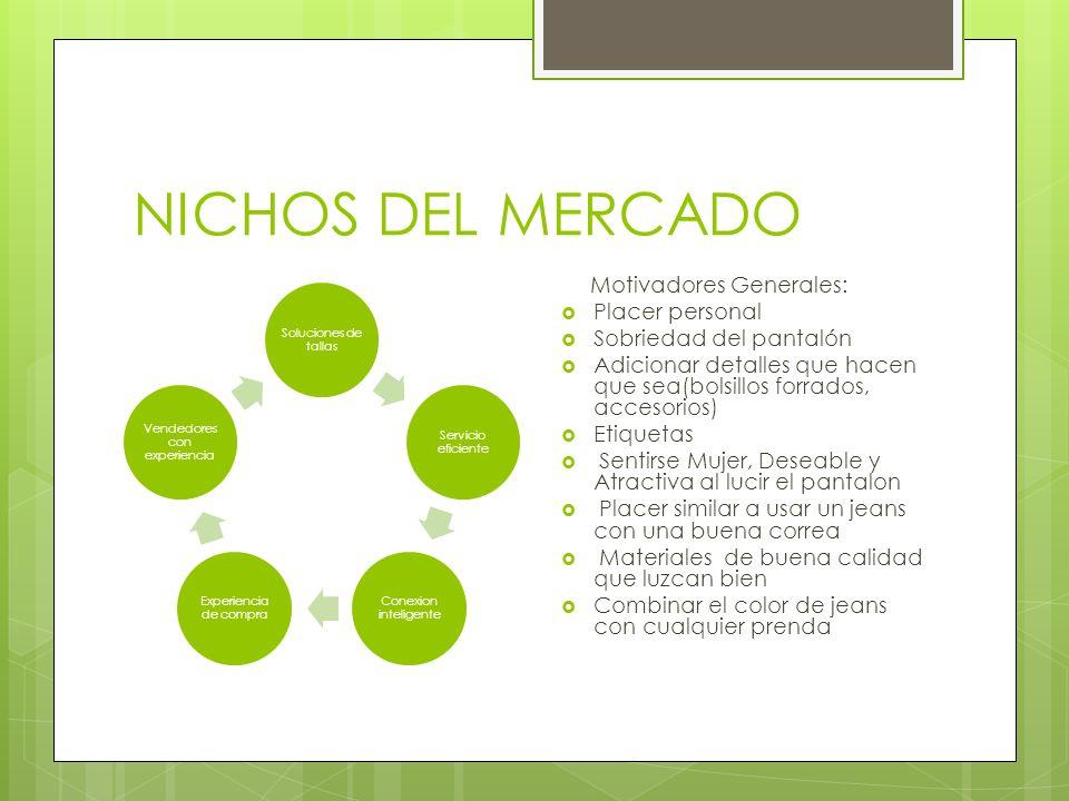 NICHOS DEL MERCADO Soluciones de tallas Servicio eficiente Conexion inteligente Experiencia de compra Vendedores con experiencia Motivadores Generales