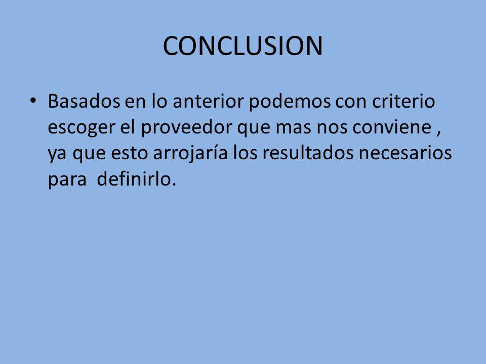 CONCLUSION Basados en lo anterior podemos con criterio escoger el proveedor que mas nos conviene, ya que esto arrojaría los resultados necesarios para definirlo.