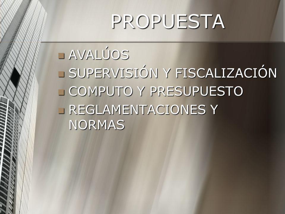 PROPUESTA AVALÚOS AVALÚOS SUPERVISIÓN Y FISCALIZACIÓN SUPERVISIÓN Y FISCALIZACIÓN COMPUTO Y PRESUPUESTO COMPUTO Y PRESUPUESTO REGLAMENTACIONES Y NORMAS REGLAMENTACIONES Y NORMAS