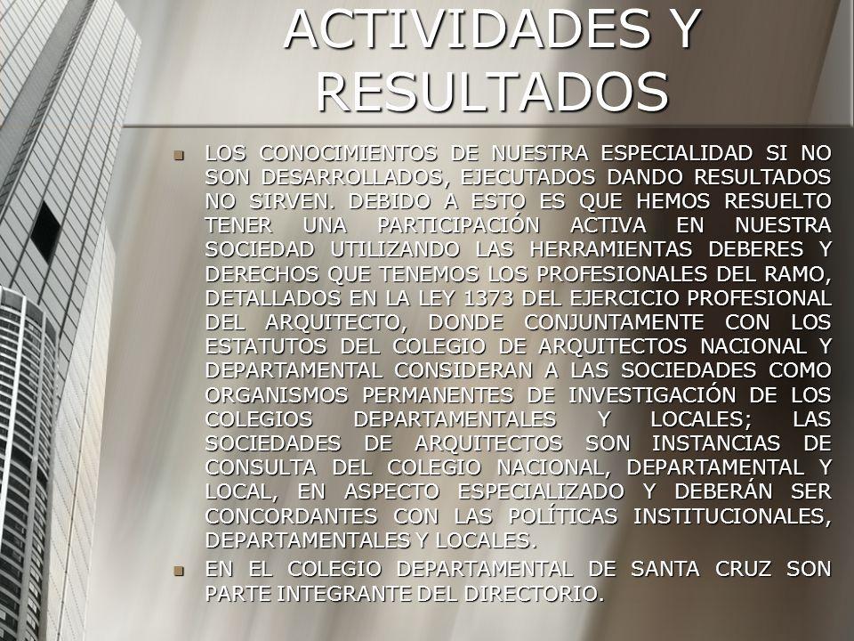 ACTIVIDADES Y RESULTADOS LOS CONOCIMIENTOS DE NUESTRA ESPECIALIDAD SI NO SON DESARROLLADOS, EJECUTADOS DANDO RESULTADOS NO SIRVEN. DEBIDO A ESTO ES QU