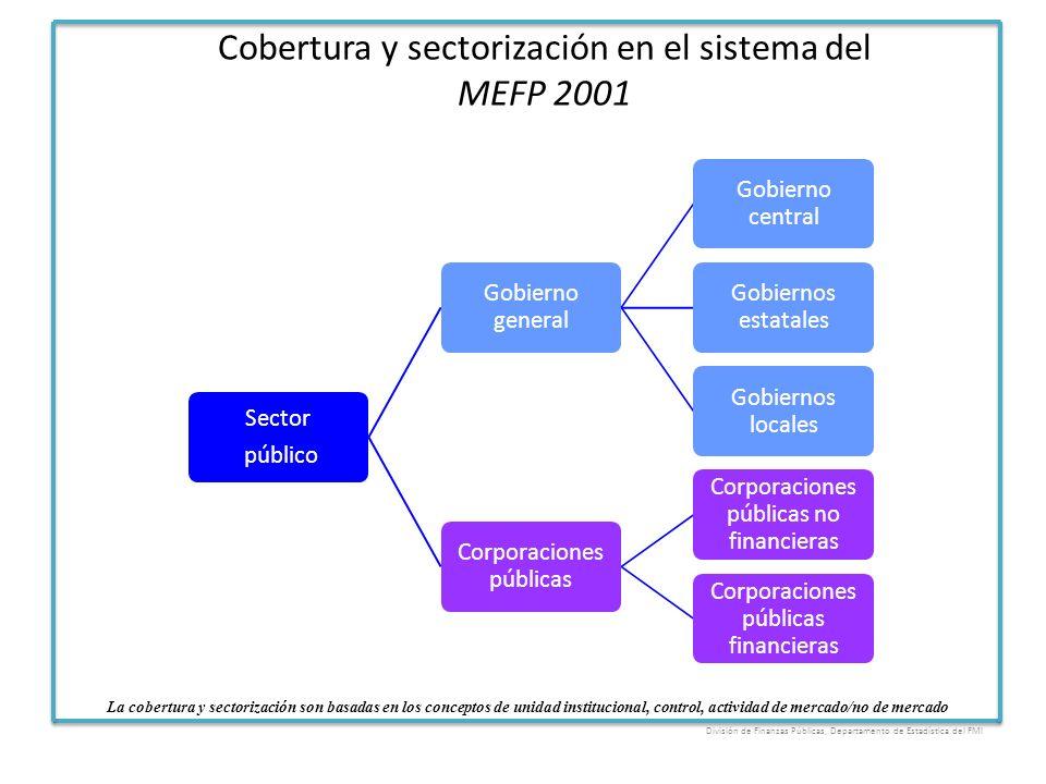 Cobertura y sectorización en el sistema del MEFP 2001 División de Finanzas Públicas, Departamento de Estadística del FMI La cobertura y sectorización