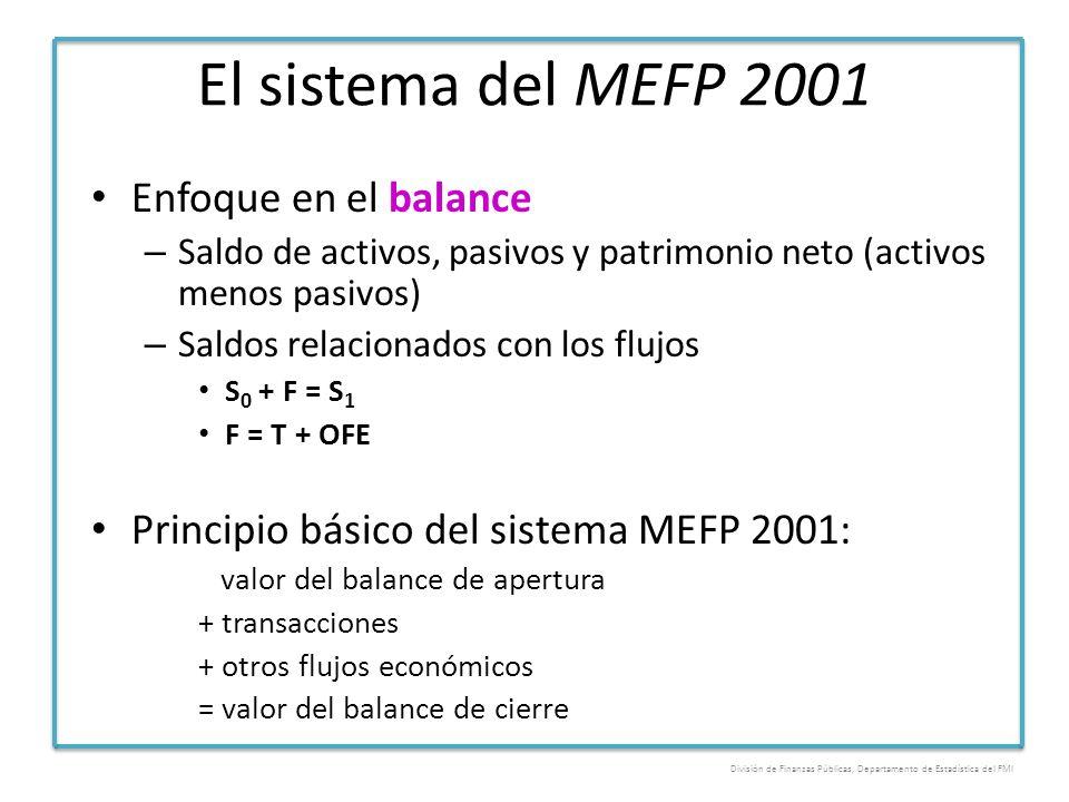 El sistema del MEFP 2001 Enfoque en el balance – Saldo de activos, pasivos y patrimonio neto (activos menos pasivos) – Saldos relacionados con los flu