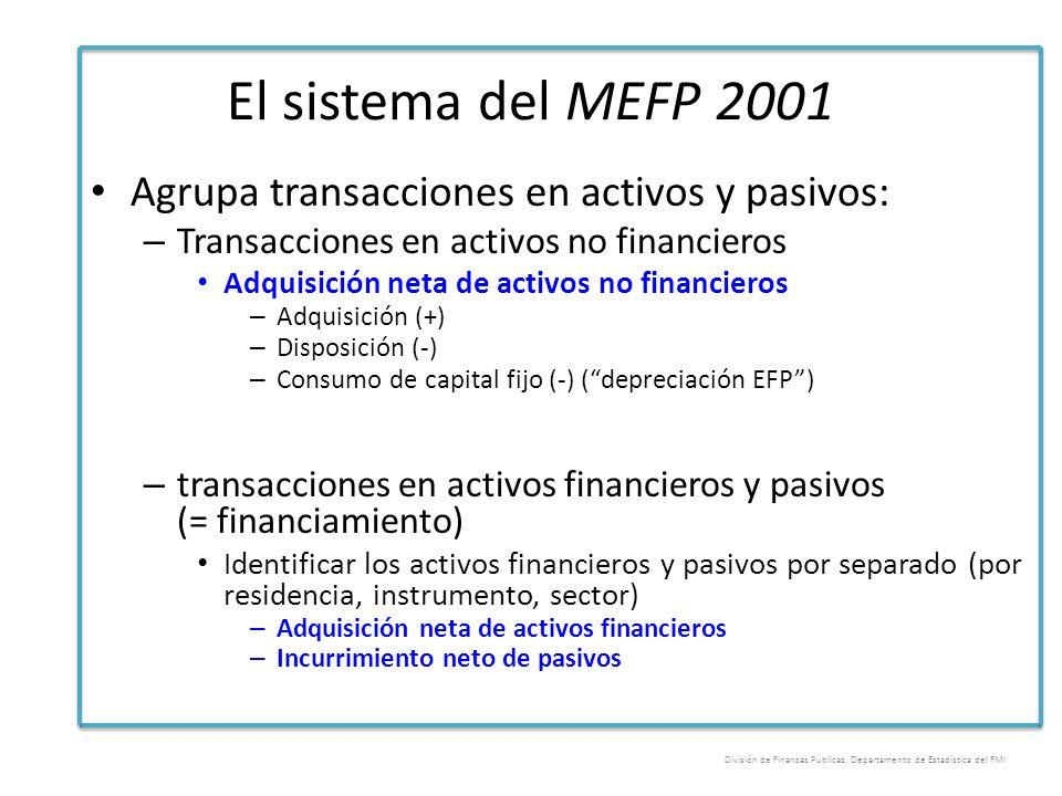 El sistema del MEFP 2001 Agrupa transacciones en activos y pasivos: – Transacciones en activos no financieros Adquisición neta de activos no financier