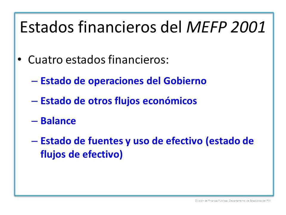 Estados financieros del MEFP 2001 Cuatro estados financieros: – Estado de operaciones del Gobierno – Estado de otros flujos económicos – Balance – Est