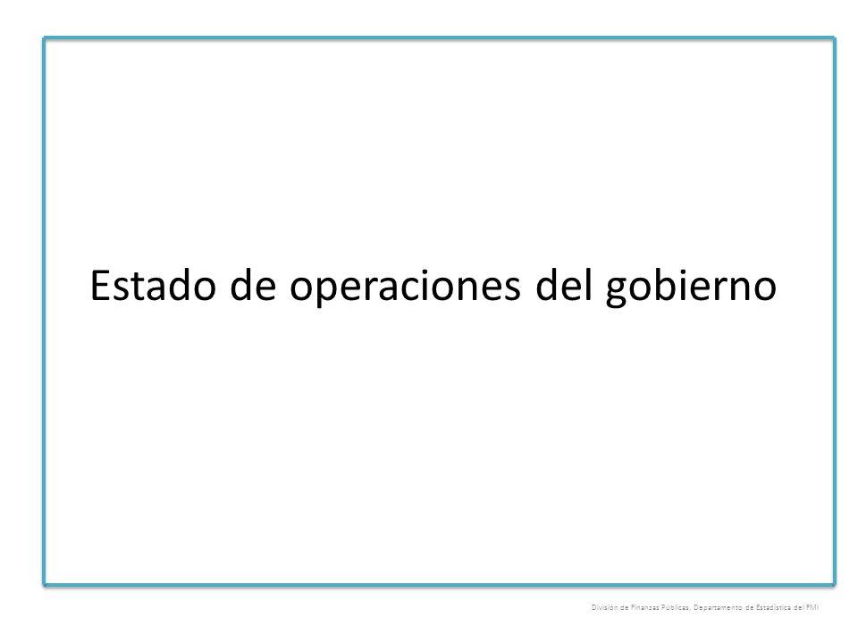 Estado de operaciones del gobierno División de Finanzas Públicas, Departamento de Estadística del FMI