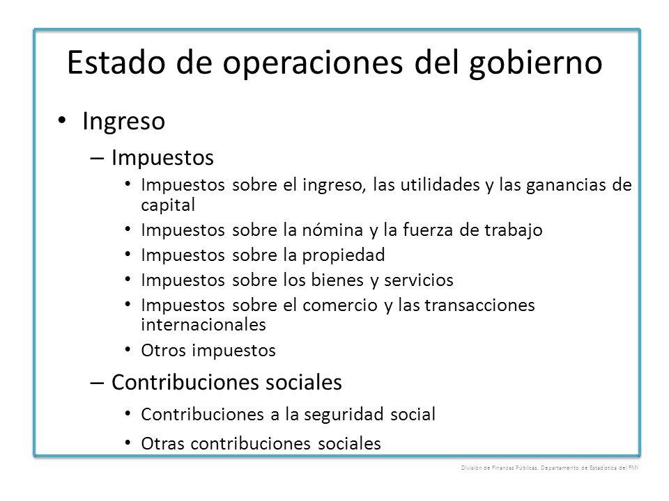 Estado de operaciones del gobierno Ingreso – Impuestos Impuestos sobre el ingreso, las utilidades y las ganancias de capital Impuestos sobre la nómina