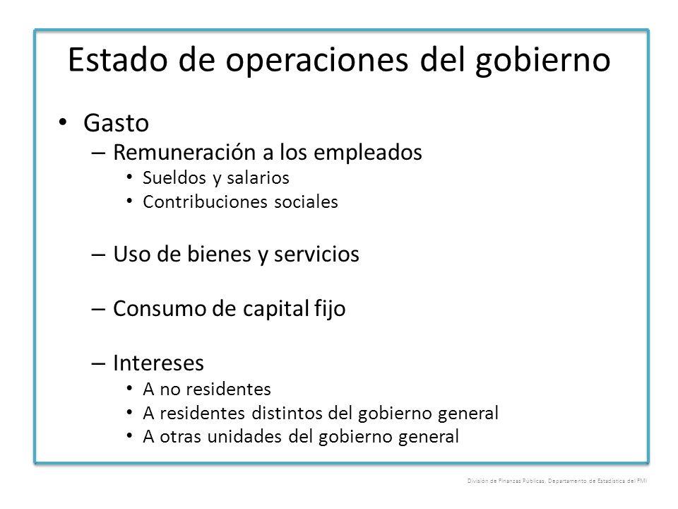 Estado de operaciones del gobierno Gasto – Remuneración a los empleados Sueldos y salarios Contribuciones sociales – Uso de bienes y servicios – Consu