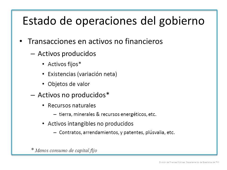 Estado de operaciones del gobierno Transacciones en activos no financieros – Activos producidos Activos fijos* Existencias (variación neta) Objetos de