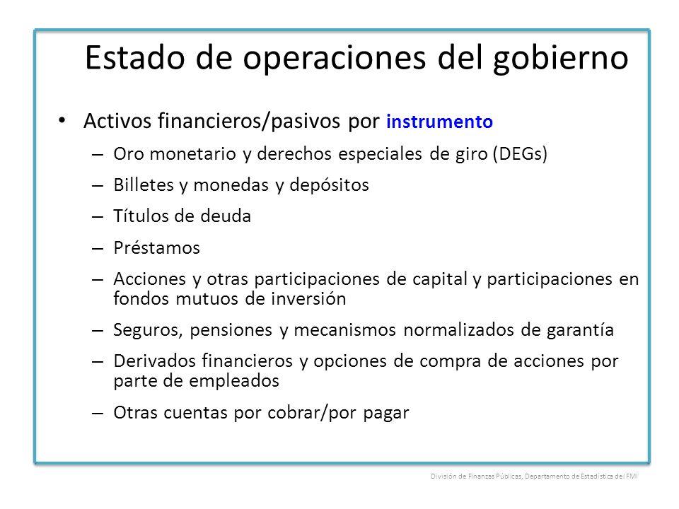 Estado de operaciones del gobierno Activos financieros/pasivos por instrumento – Oro monetario y derechos especiales de giro (DEGs) – Billetes y moned