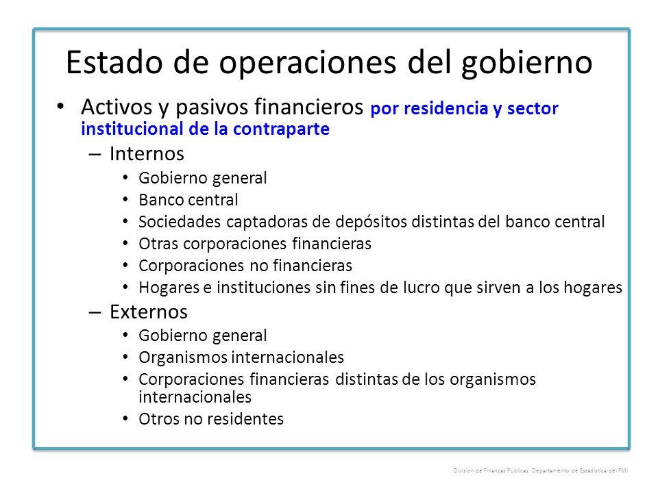 Estado de operaciones del gobierno Activos y pasivos financieros por residencia y sector institucional de la contraparte – Internos Gobierno general B