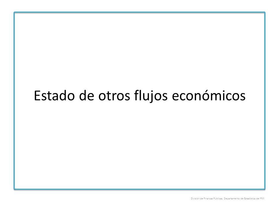 Estado de otros flujos económicos División de Finanzas Públicas, Departamento de Estadística del FMI