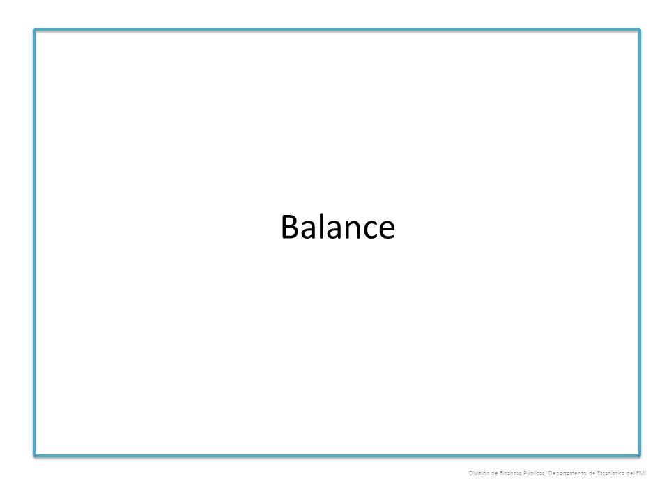 Balance División de Finanzas Públicas, Departamento de Estadística del FMI